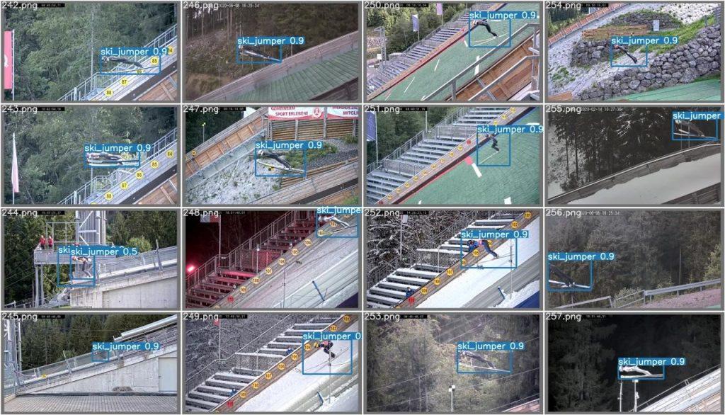 Erkennung von Skispringern im Bild